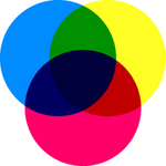 200px-SubtractiveColorMixing2.png